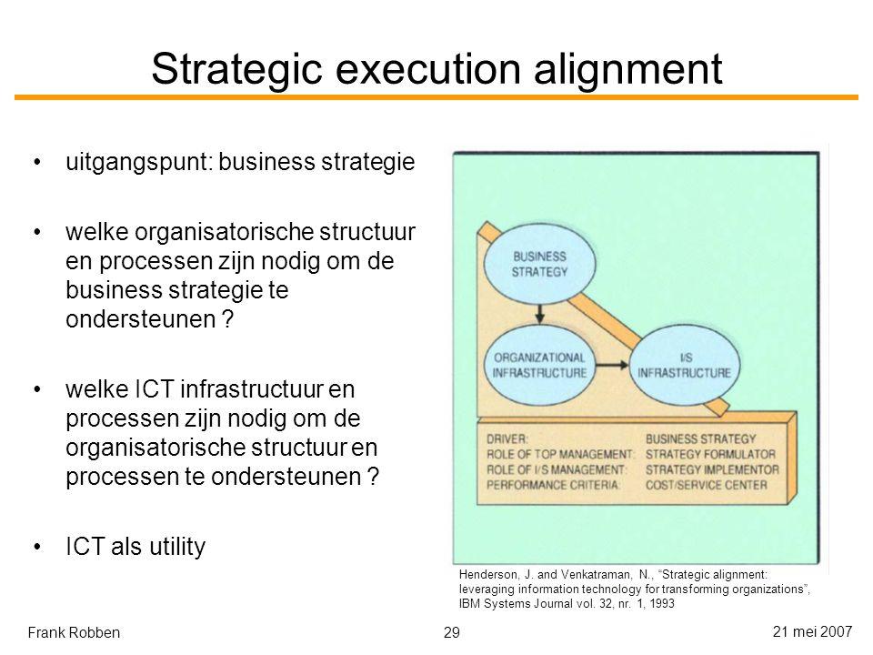 29 21 mei 2007 Frank Robben Strategic execution alignment uitgangspunt: business strategie welke organisatorische structuur en processen zijn nodig om de business strategie te ondersteunen .