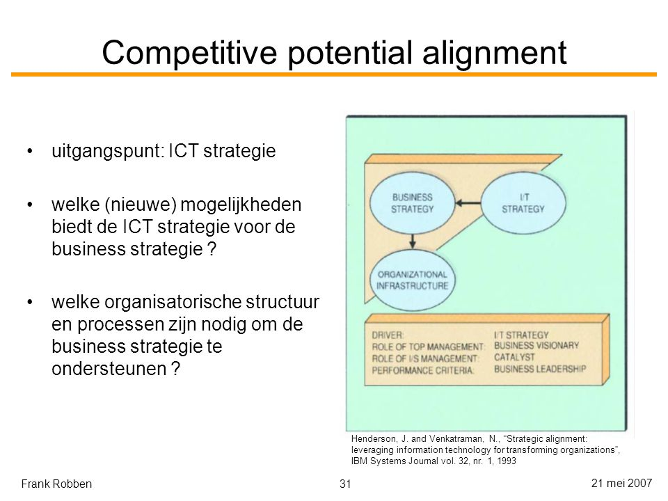 31 21 mei 2007 Frank Robben Competitive potential alignment uitgangspunt: ICT strategie welke (nieuwe) mogelijkheden biedt de ICT strategie voor de business strategie .