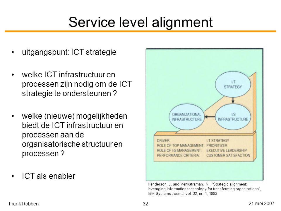 32 21 mei 2007 Frank Robben Service level alignment uitgangspunt: ICT strategie welke ICT infrastructuur en processen zijn nodig om de ICT strategie te ondersteunen .