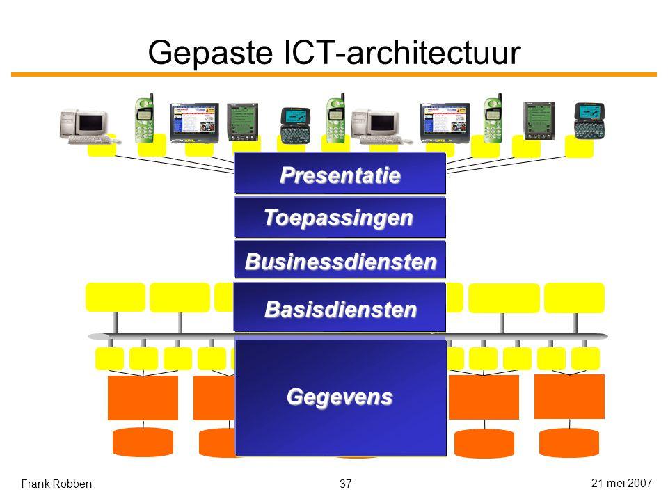 37 21 mei 2007 Frank Robben Gepaste ICT-architectuur Basisdiensten Toepassingen Presentatie Businessdiensten Gegevens