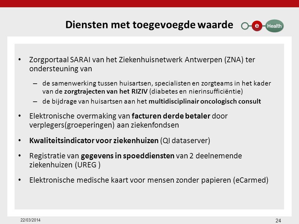Diensten met toegevoegde waarde Zorgportaal SARAI van het Ziekenhuisnetwerk Antwerpen (ZNA) ter ondersteuning van – de samenwerking tussen huisartsen, specialisten en zorgteams in het kader van de zorgtrajecten van het RIZIV (diabetes en nierinsufficiëntie) – de bijdrage van huisartsen aan het multidisciplinair oncologisch consult Elektronische overmaking van facturen derde betaler door verplegers(groeperingen) aan ziekenfondsen Kwaliteitsindicator voor ziekenhuizen (QI dataserver) Registratie van gegevens in spoeddiensten van 2 deelnemende ziekenhuizen (UREG ) Elektronische medische kaart voor mensen zonder papieren (eCarmed) 22/03/2014 24