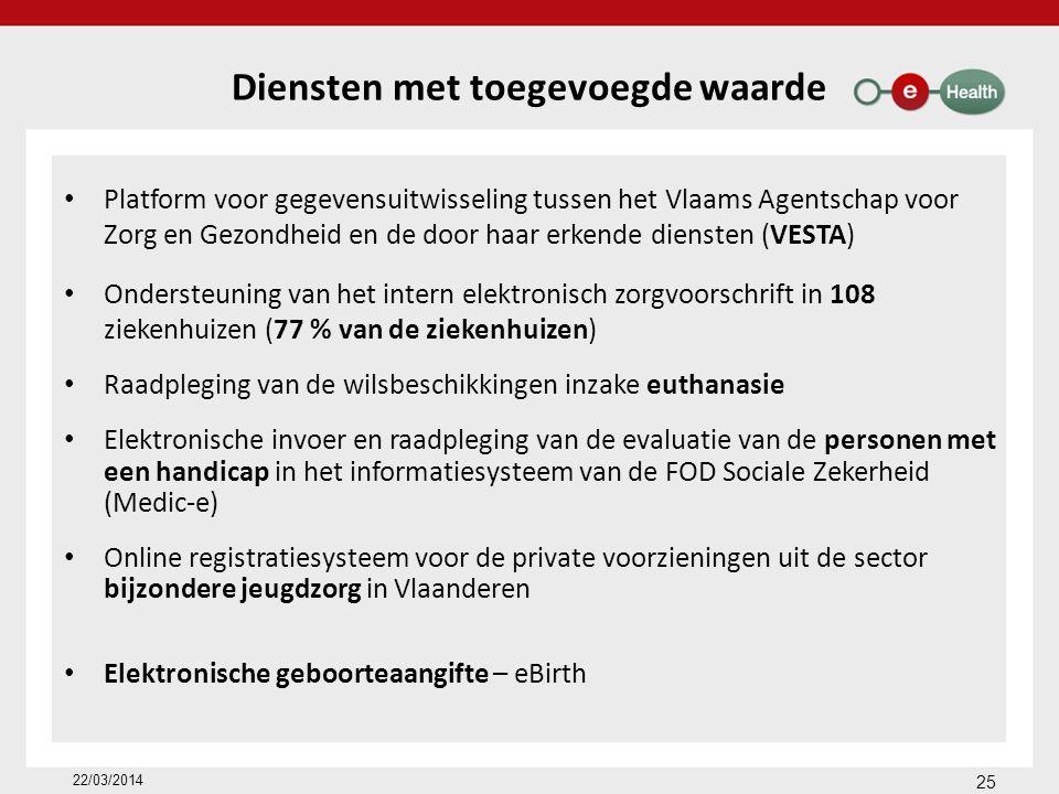 Diensten met toegevoegde waarde Platform voor gegevensuitwisseling tussen het Vlaams Agentschap voor Zorg en Gezondheid en de door haar erkende diensten (VESTA) Ondersteuning van het intern elektronisch zorgvoorschrift in 108 ziekenhuizen (77 % van de ziekenhuizen) Raadpleging van de wilsbeschikkingen inzake euthanasie Elektronische invoer en raadpleging van de evaluatie van de personen met een handicap in het informatiesysteem van de FOD Sociale Zekerheid (Medic-e) Online registratiesysteem voor de private voorzieningen uit de sector bijzondere jeugdzorg in Vlaanderen Elektronische geboorteaangifte – eBirth 22/03/2014 25