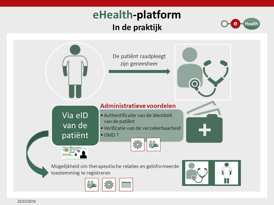 eHealth-platform In de praktijk De patiënt raadpleegt zijn geneesheer Administratieve voordelen Mogelijkheid om therapeutische relaties en geïnformeerde toestemming te registreren 22/03/2014