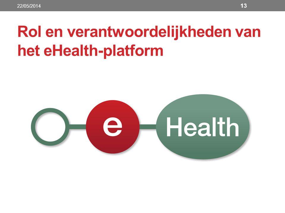 Rol en verantwoordelijkheden van het eHealth-platform 22/05/2014 13