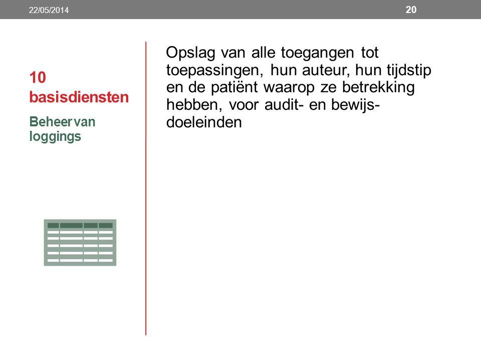 10 basisdiensten Opslag van alle toegangen tot toepassingen, hun auteur, hun tijdstip en de patiënt waarop ze betrekking hebben, voor audit- en bewijs- doeleinden Beheer van loggings 22/05/2014 20