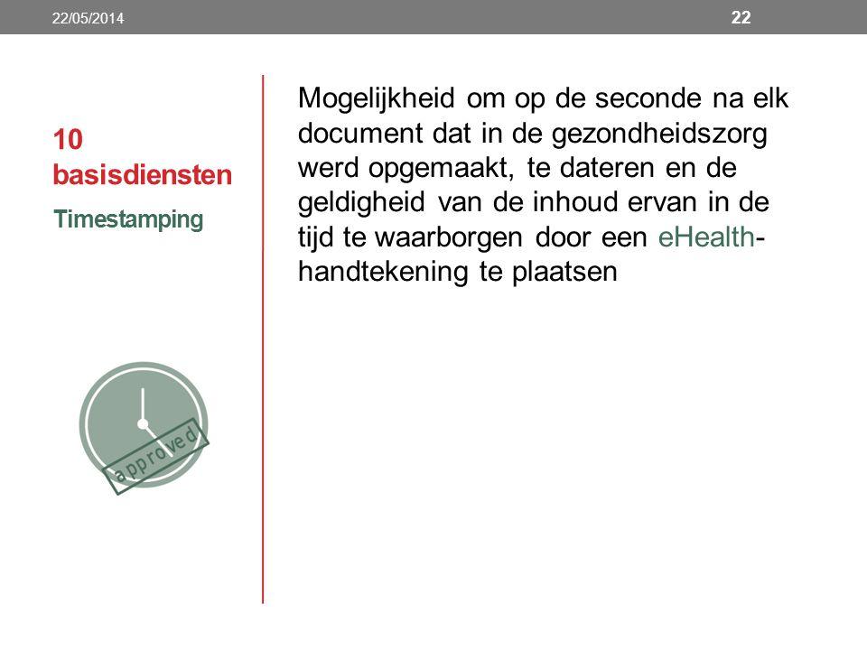 10 basisdiensten Mogelijkheid om op de seconde na elk document dat in de gezondheidszorg werd opgemaakt, te dateren en de geldigheid van de inhoud erv