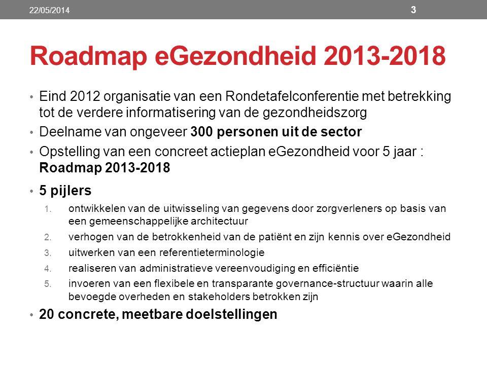 Roadmap eGezondheid 2013-2018 Eind 2012 organisatie van een Rondetafelconferentie met betrekking tot de verdere informatisering van de gezondheidszorg