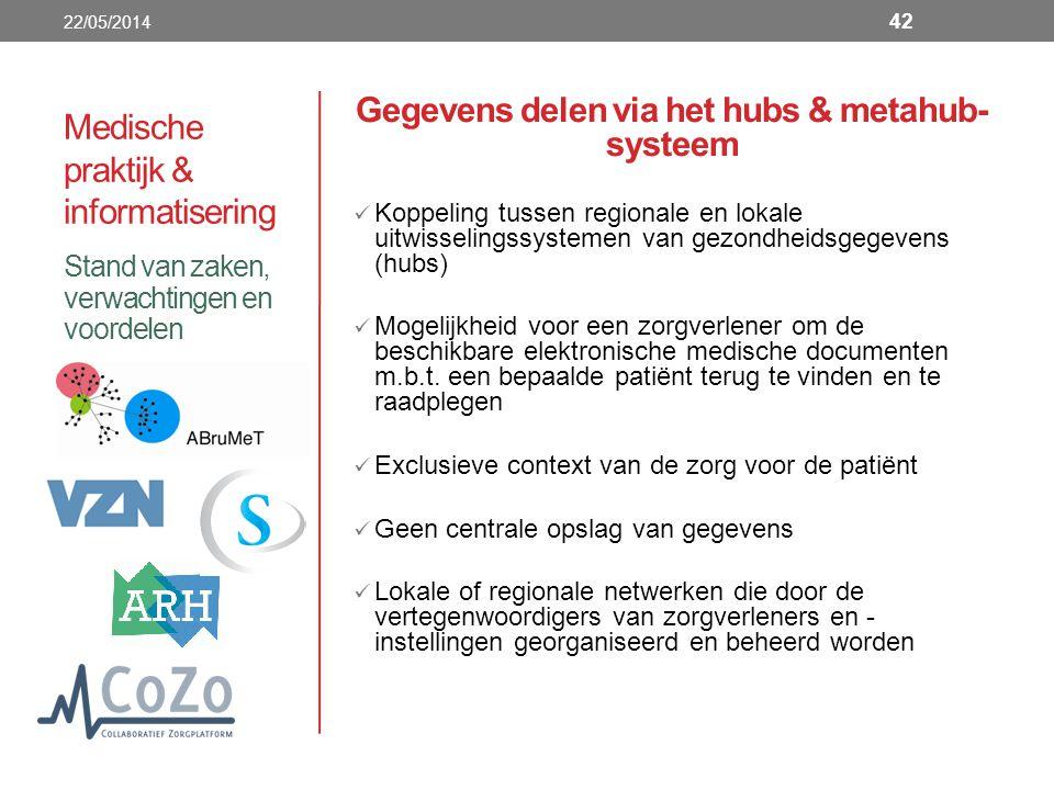 Medische praktijk & informatisering Gegevens delen via het hubs & metahub- systeem Koppeling tussen regionale en lokale uitwisselingssystemen van gezo