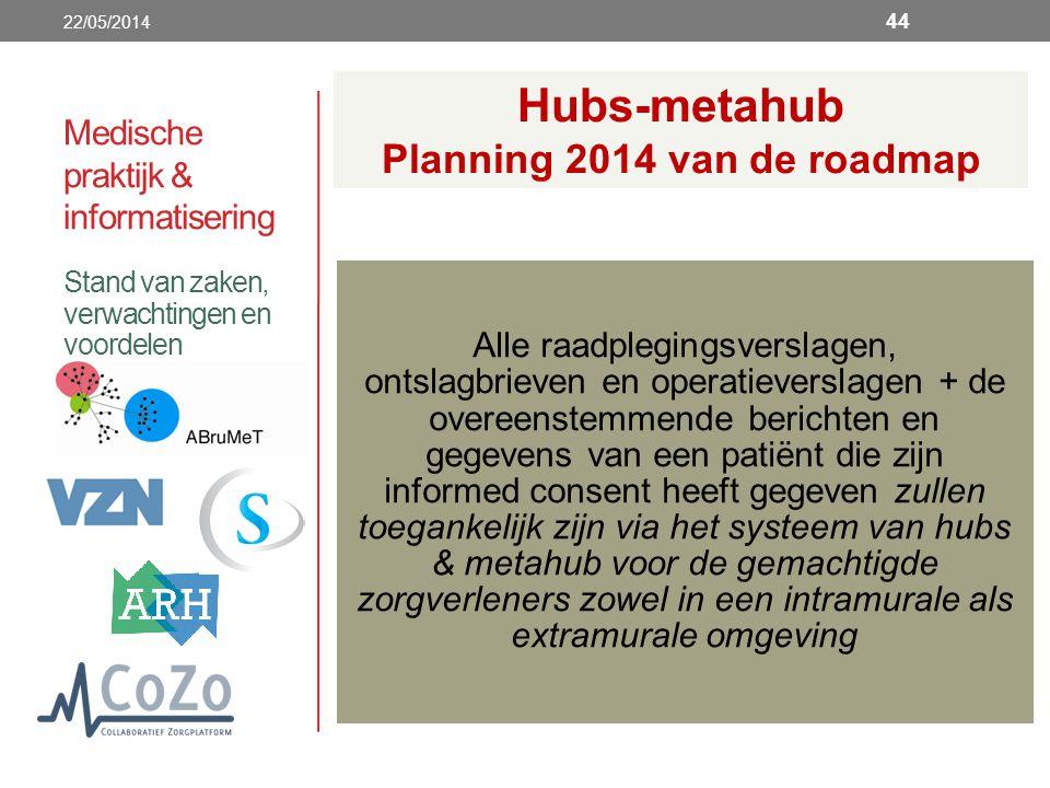 Medische praktijk & informatisering Stand van zaken, verwachtingen en voordelen 22/05/2014 44 Hubs-metahub Planning 2014 van de roadmap Alle raadplegi