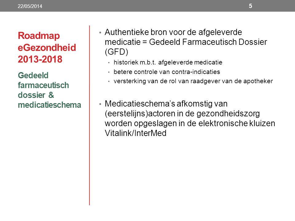 Roadmap eGezondheid 2013-2018 Gedeeld farmaceutisch dossier & medicatieschema 22/05/2014 5 Authentieke bron voor de afgeleverde medicatie = Gedeeld Farmaceutisch Dossier (GFD) historiek m.b.t.