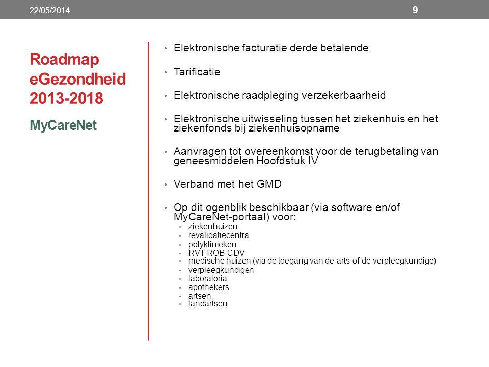 Roadmap eGezondheid 2013-2018 MyCareNet 22/05/2014 9 Elektronische facturatie derde betalende Tarificatie Elektronische raadpleging verzekerbaarheid Elektronische uitwisseling tussen het ziekenhuis en het ziekenfonds bij ziekenhuisopname Aanvragen tot overeenkomst voor de terugbetaling van geneesmiddelen Hoofdstuk IV Verband met het GMD Op dit ogenblik beschikbaar (via software en/of MyCareNet-portaal) voor: ziekenhuizen revalidatiecentra polyklinieken RVT-ROB-CDV medische huizen (via de toegang van de arts of de verpleegkundige) verpleegkundigen laboratoria apothekers artsen tandartsen