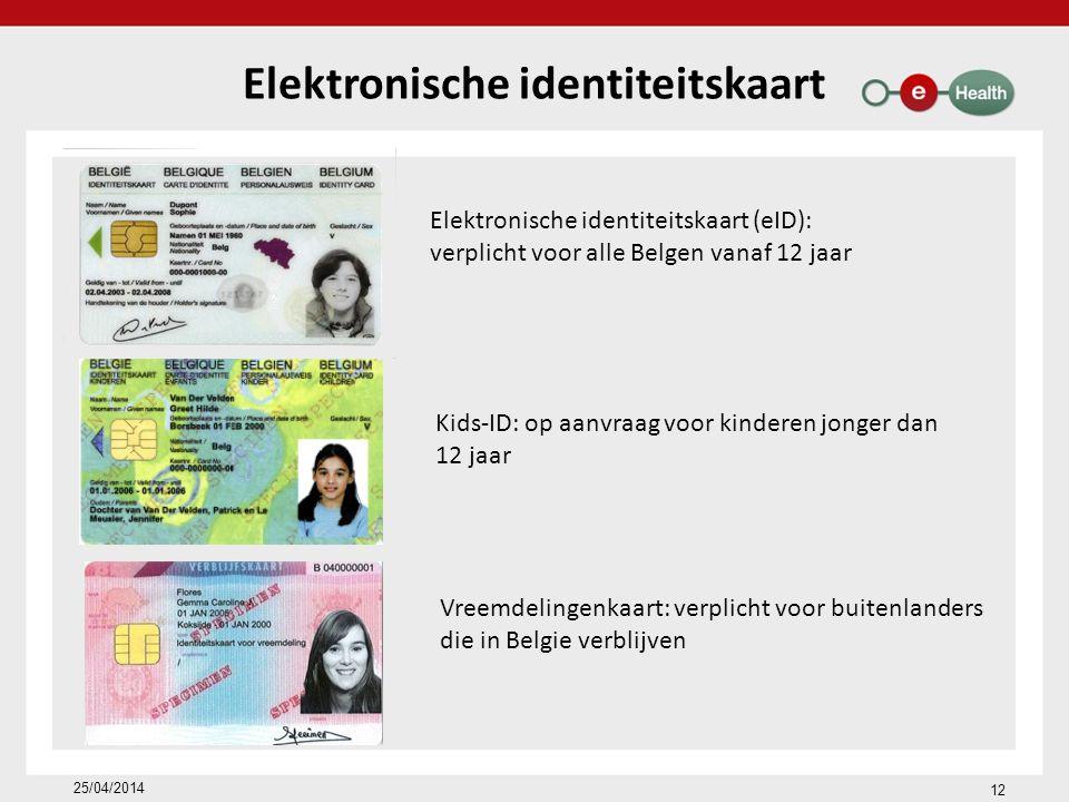 12 25/04/2014 Elektronische identiteitskaart Kids-ID: op aanvraag voor kinderen jonger dan 12 jaar Vreemdelingenkaart: verplicht voor buitenlanders die in Belgie verblijven Elektronische identiteitskaart (eID): verplicht voor alle Belgen vanaf 12 jaar