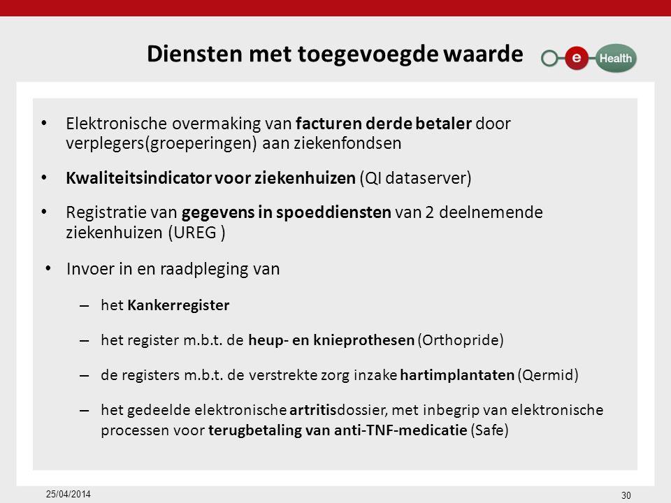 Diensten met toegevoegde waarde Elektronische overmaking van facturen derde betaler door verplegers(groeperingen) aan ziekenfondsen Kwaliteitsindicator voor ziekenhuizen (QI dataserver) Registratie van gegevens in spoeddiensten van 2 deelnemende ziekenhuizen (UREG ) Invoer in en raadpleging van – het Kankerregister – het register m.b.t.