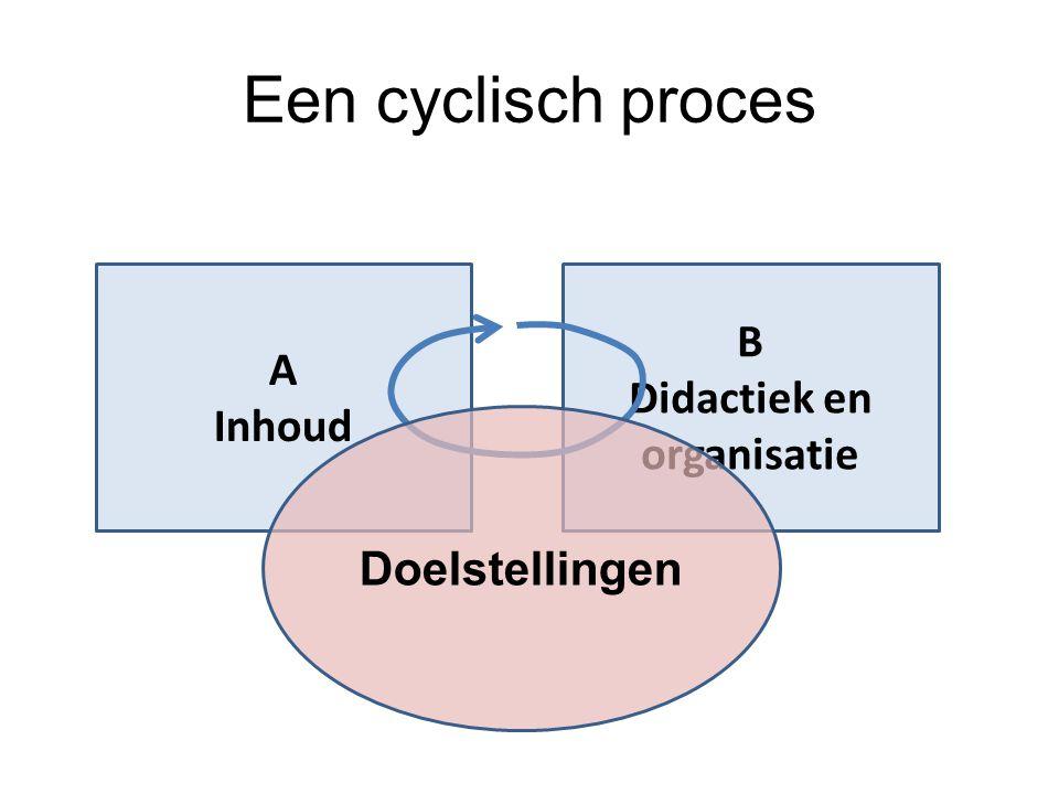 A Inhoud B Didactiek en organisatie Doelstellingen Een cyclisch proces