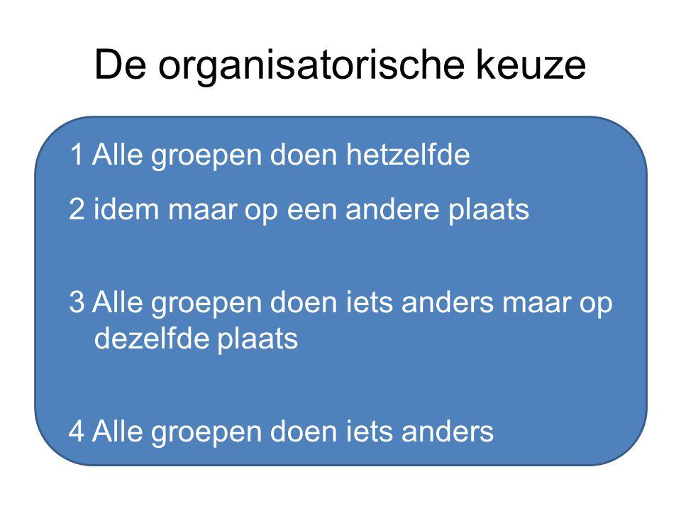 De organisatorische keuze 1 Alle groepen doen hetzelfde 2 idem maar op een andere plaats 3 Alle groepen doen iets anders maar op dezelfde plaats 4 All