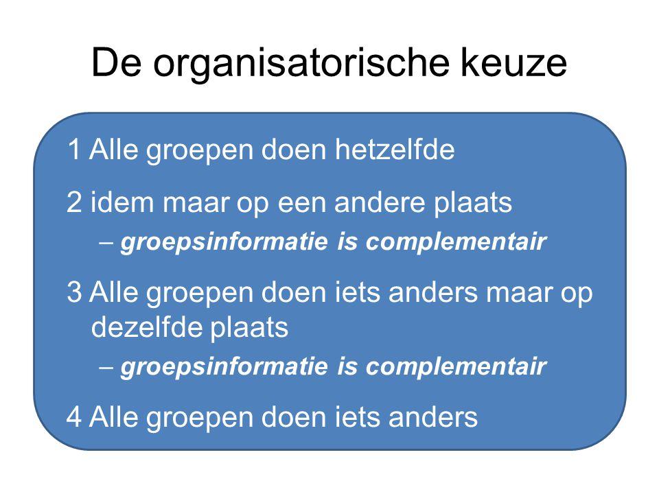 De organisatorische keuze 1 Alle groepen doen hetzelfde 2 idem maar op een andere plaats –groepsinformatie is complementair 3 Alle groepen doen iets a