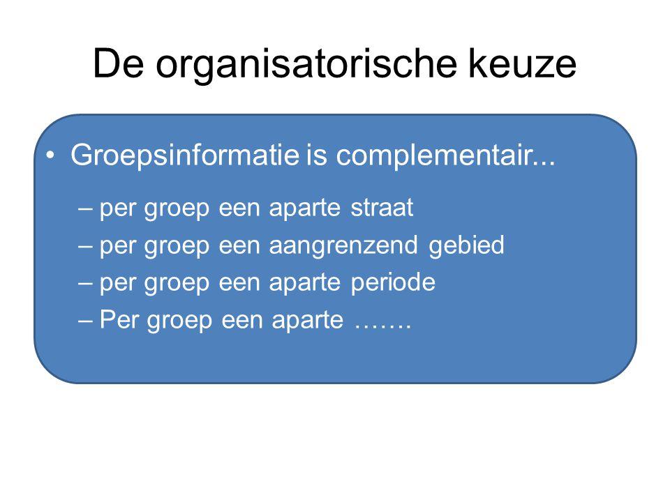 De organisatorische keuze Groepsinformatie is complementair... –per groep een aparte straat –per groep een aangrenzend gebied –per groep een aparte pe