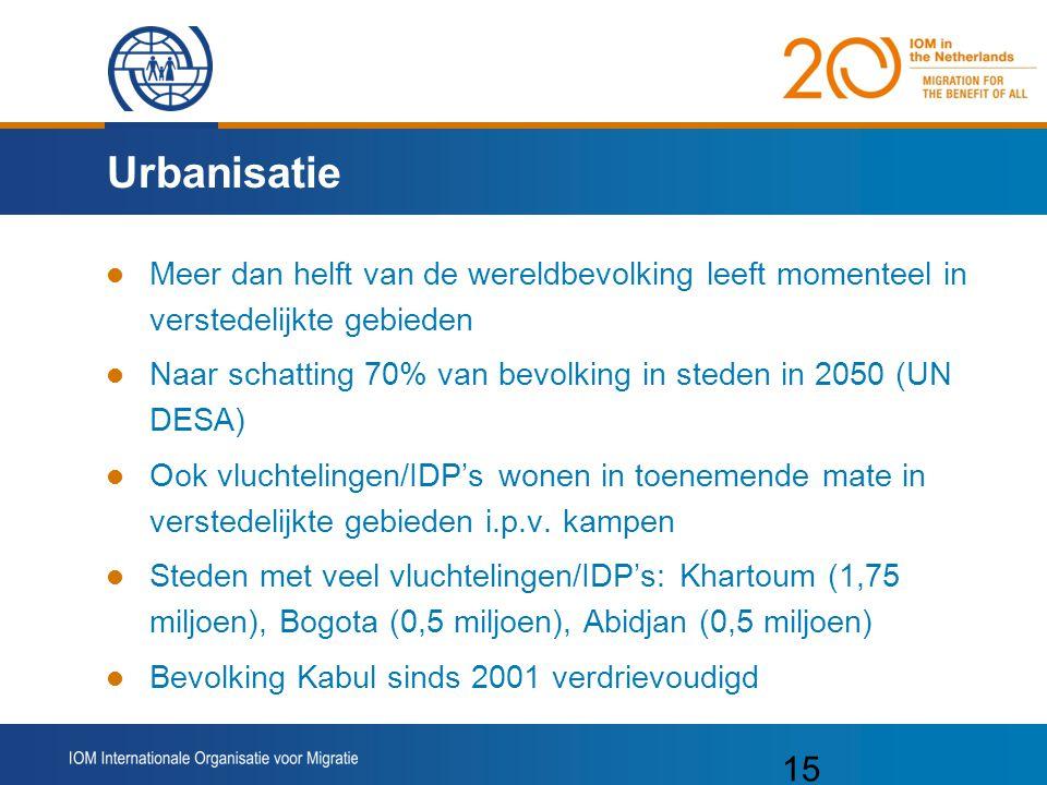 15 Urbanisatie Meer dan helft van de wereldbevolking leeft momenteel in verstedelijkte gebieden Naar schatting 70% van bevolking in steden in 2050 (UN DESA) Ook vluchtelingen/IDP's wonen in toenemende mate in verstedelijkte gebieden i.p.v.