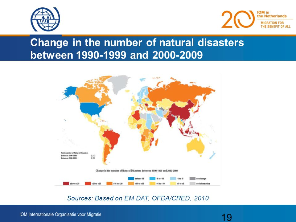 19 Change in the number of natural disasters between 1990-1999 and 2000-2009 Sources: Based on EM DAT, OFDA/CRED, 2010