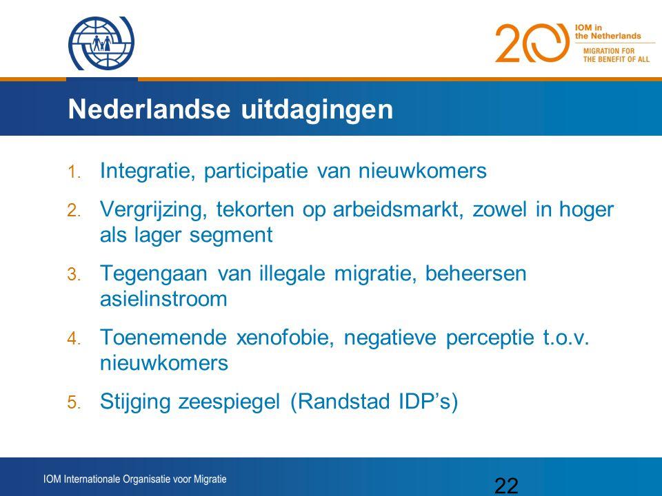 22 Nederlandse uitdagingen 1.Integratie, participatie van nieuwkomers 2.