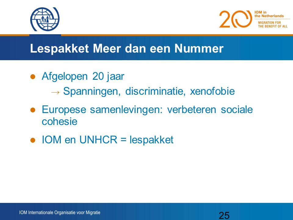 25 Lespakket Meer dan een Nummer Afgelopen 20 jaar → Spanningen, discriminatie, xenofobie Europese samenlevingen: verbeteren sociale cohesie IOM en UNHCR = lespakket