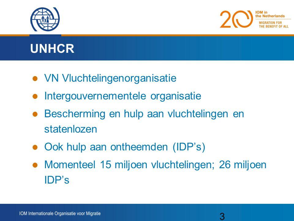 3 UNHCR VN Vluchtelingenorganisatie Intergouvernementele organisatie Bescherming en hulp aan vluchtelingen en statenlozen Ook hulp aan ontheemden (IDP's) Momenteel 15 miljoen vluchtelingen; 26 miljoen IDP's