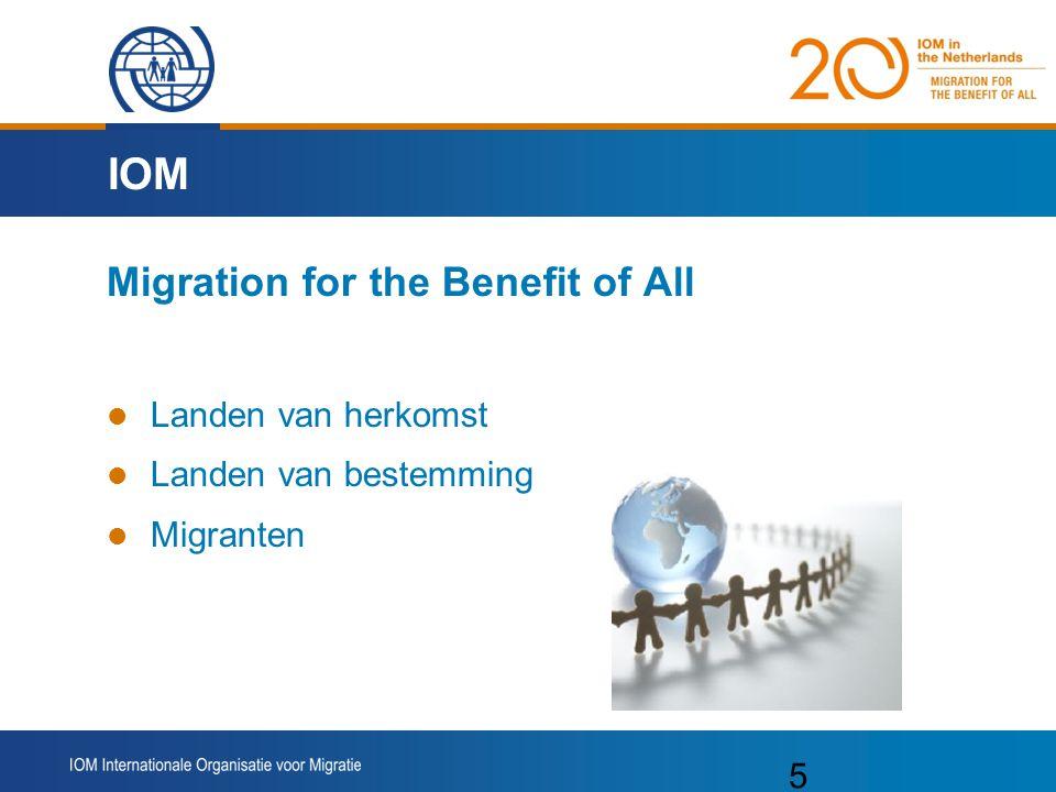 26 Pilotproject Maart 2009 IOM in Nederland, 75 exemplaren Resultaat positief Reacties