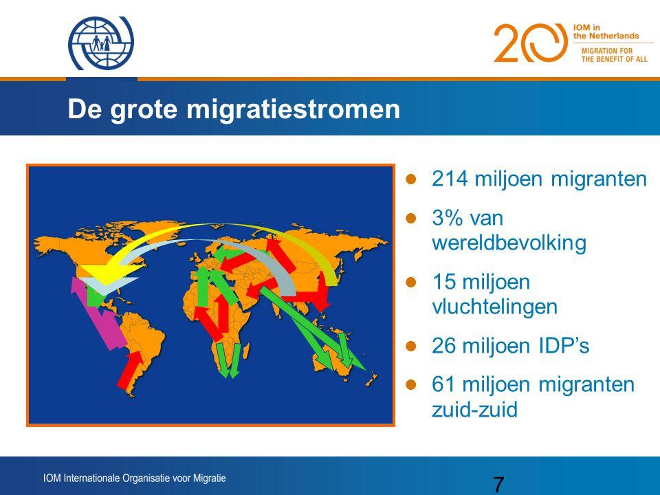 18 Klimaat In 2008 ongeveer 20 miljoen ontheemden als gevolg van klimaat gerelateerde natuurrampen Migratie als gevolg van klimaatverandering neemt toe in nabije toekomst Aantal ontheemden door natuurrampen neemt toe door toename van aantal rampen in de laatste 2 decennia