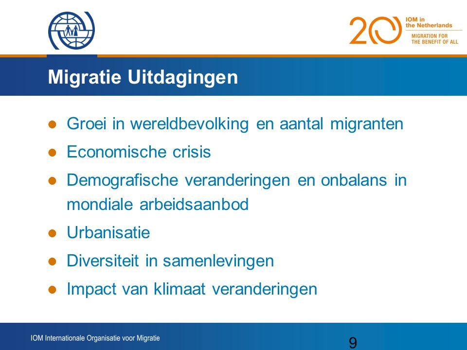 10 Cijfers 214 miljoen internationale migranten 740 miljoen interne migranten in 2050 geschatte aantal internationale migranten: 405 miljoen 50% van migranten is vrouw (vooral hoger opgeleiden) Remittances: 414 miljard USD in 2009, waarvan 316 miljoen naar ontwikkelingslanden.