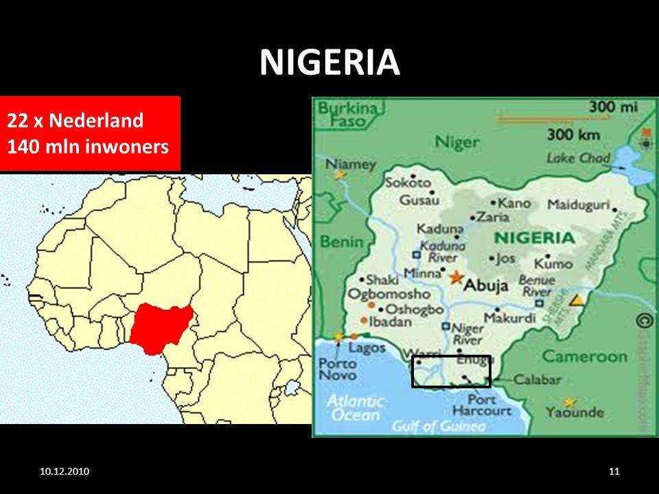 NIGERIA 10.12.201011 22 x Nederland 140 mln inwoners