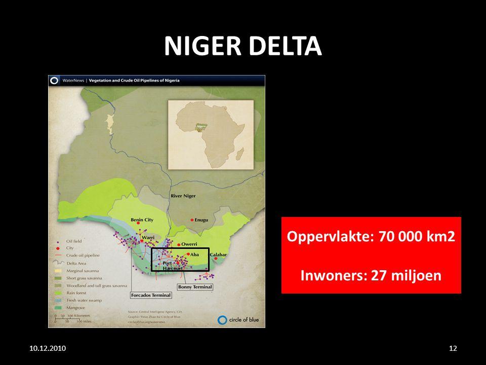 NIGER DELTA 10.12.201012 Oppervlakte: 70 000 km2 Inwoners: 27 miljoen