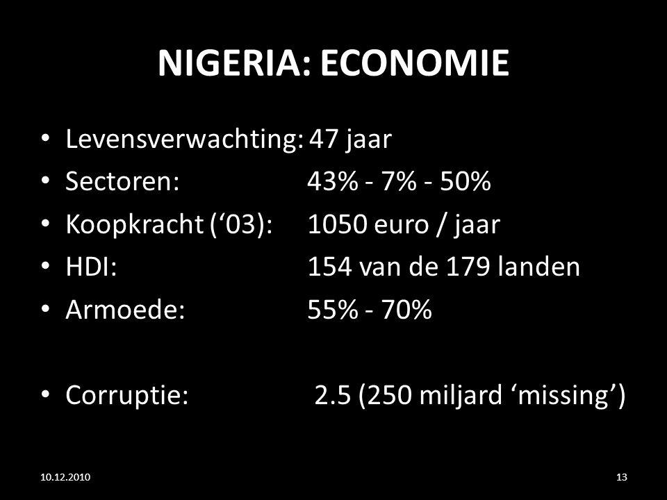 NIGERIA: ECONOMIE Levensverwachting: 47 jaar Sectoren: 43% - 7% - 50% Koopkracht ('03): 1050 euro / jaar HDI: 154 van de 179 landen Armoede: 55% - 70%
