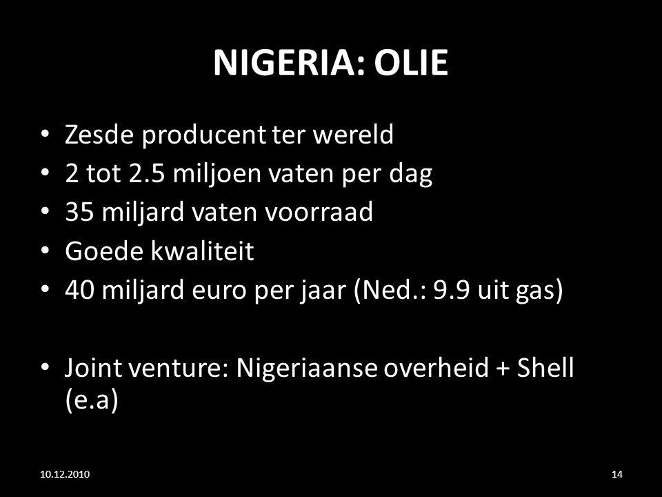 NIGERIA: OLIE Zesde producent ter wereld 2 tot 2.5 miljoen vaten per dag 35 miljard vaten voorraad Goede kwaliteit 40 miljard euro per jaar (Ned.: 9.9