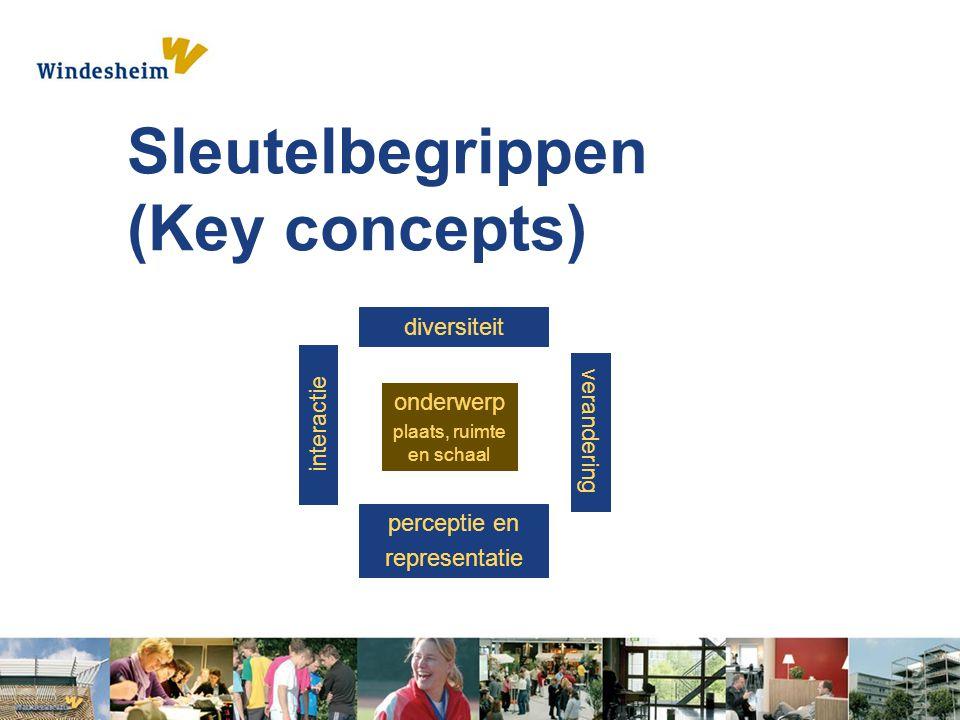 onderwerp plaats, ruimte en schaal diversiteit perceptie en representatie interactie verandering Sleutelbegrippen (Key concepts)