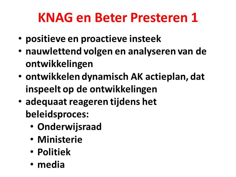 KNAG en Beter Presteren 1 positieve en proactieve insteek nauwlettend volgen en analyseren van de ontwikkelingen ontwikkelen dynamisch AK actieplan, d