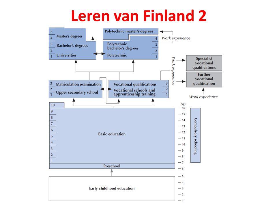 Leren van Finland 2