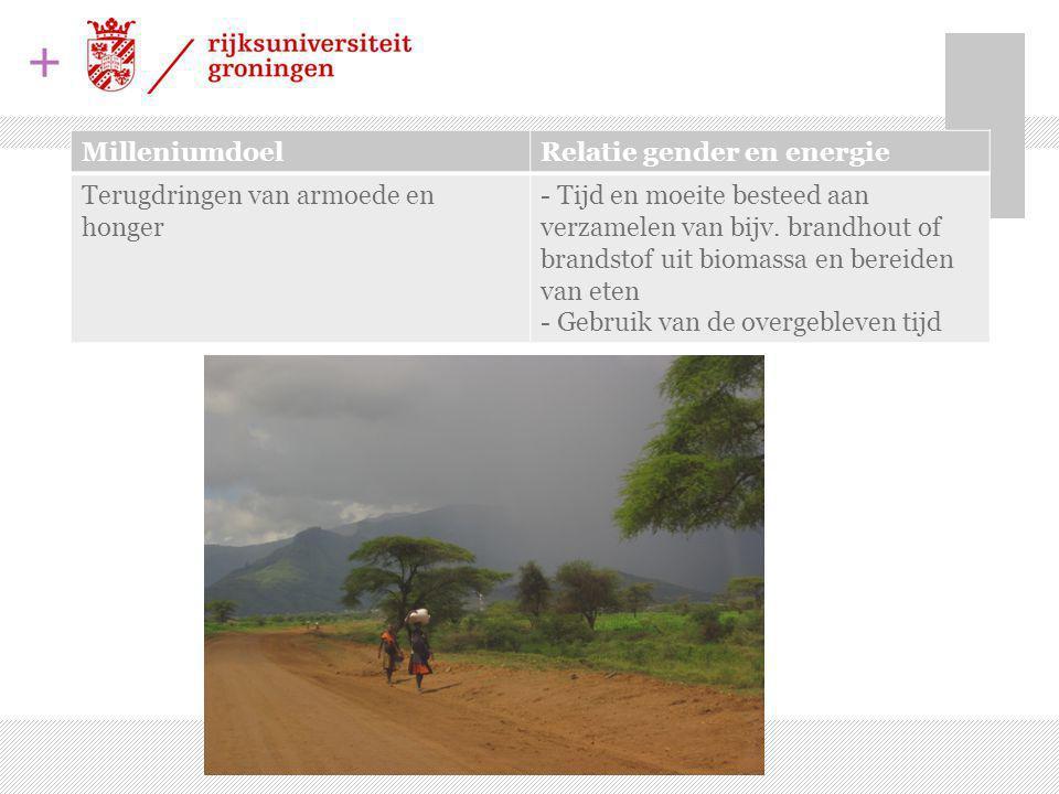 + MilleniumdoelRelatie gender en energie Terugdringen van armoede en honger - Tijd en moeite besteed aan verzamelen van bijv.
