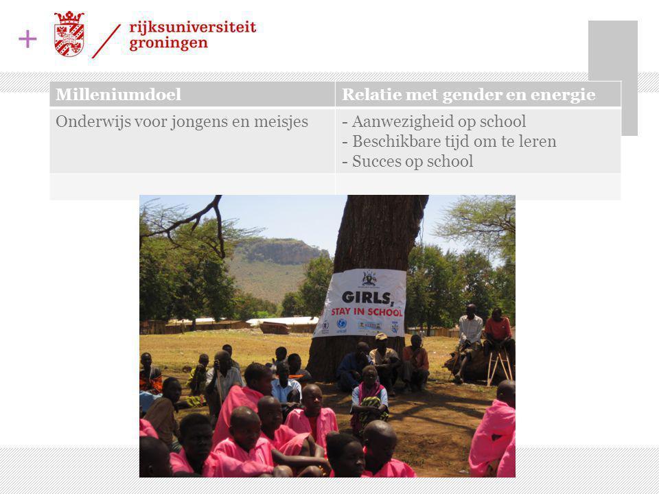 + MilleniumdoelRelatie met gender en energie Onderwijs voor jongens en meisjes- Aanwezigheid op school - Beschikbare tijd om te leren - Succes op school