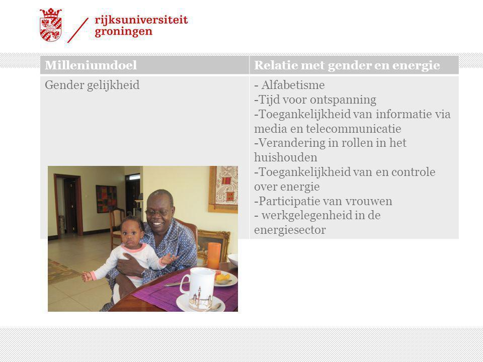 MilleniumdoelRelatie met gender en energie Gender gelijkheid- Alfabetisme -Tijd voor ontspanning -Toegankelijkheid van informatie via media en telecommunicatie -Verandering in rollen in het huishouden -Toegankelijkheid van en controle over energie -Participatie van vrouwen - werkgelegenheid in de energiesector