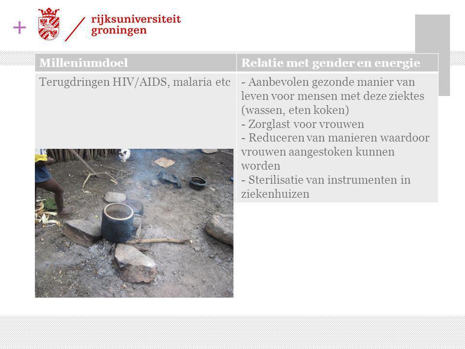 + MilleniumdoelRelatie met gender en energie Terugdringen HIV/AIDS, malaria etc- Aanbevolen gezonde manier van leven voor mensen met deze ziektes (wassen, eten koken) - Zorglast voor vrouwen - Reduceren van manieren waardoor vrouwen aangestoken kunnen worden - Sterilisatie van instrumenten in ziekenhuizen