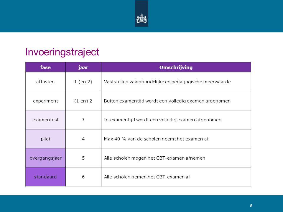8 Invoeringstraject fasejaarOmschrijving aftasten1 (en 2)Vaststellen vakinhoudelijke en pedagogische meerwaarde experiment(1 en) 2Buiten examentijd wo