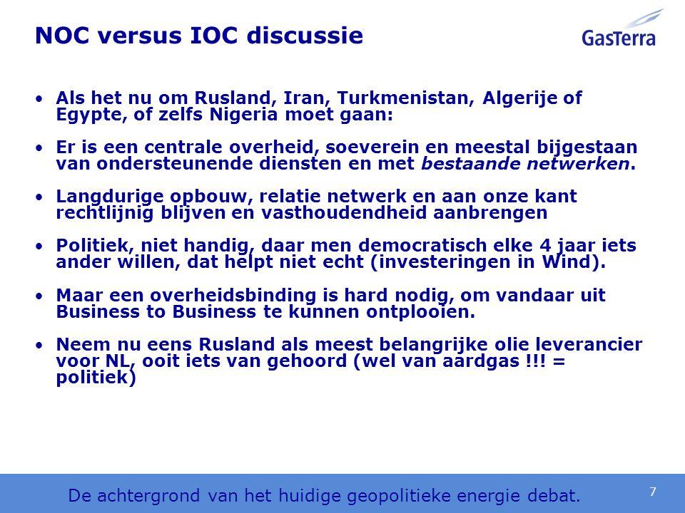 Oil tanker bonanza Olie, en vooral Russische olie als Rotterdamse drijfveer (2008; 51%)