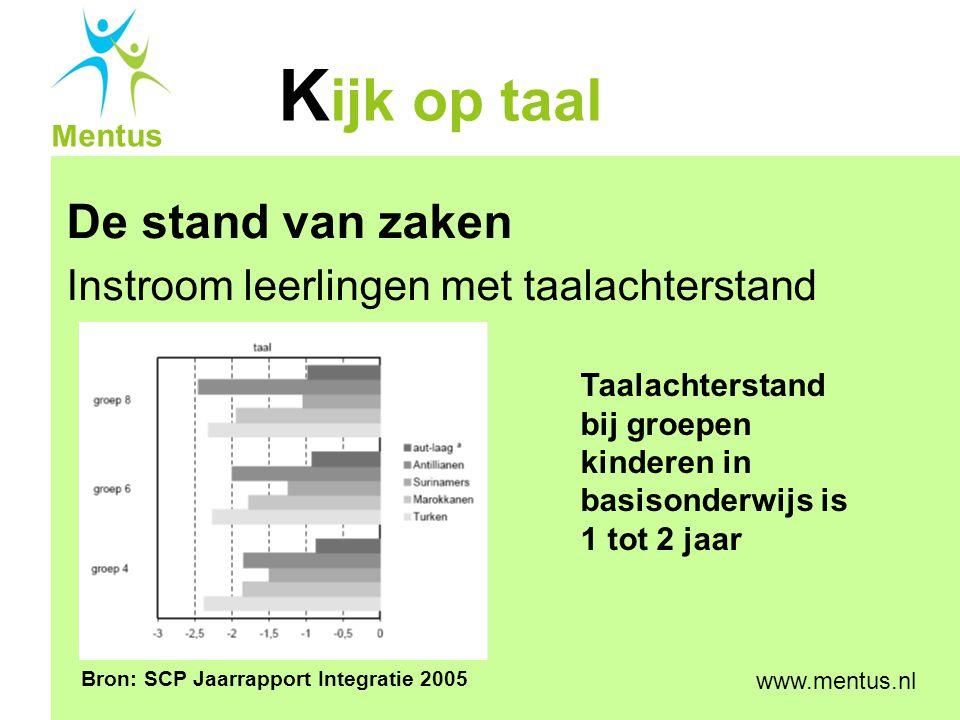 K ijk op taal Mentus www.mentus.nl De stand van zaken Instroom leerlingen met taalachterstand Taalachterstand bij groepen kinderen in basisonderwijs i
