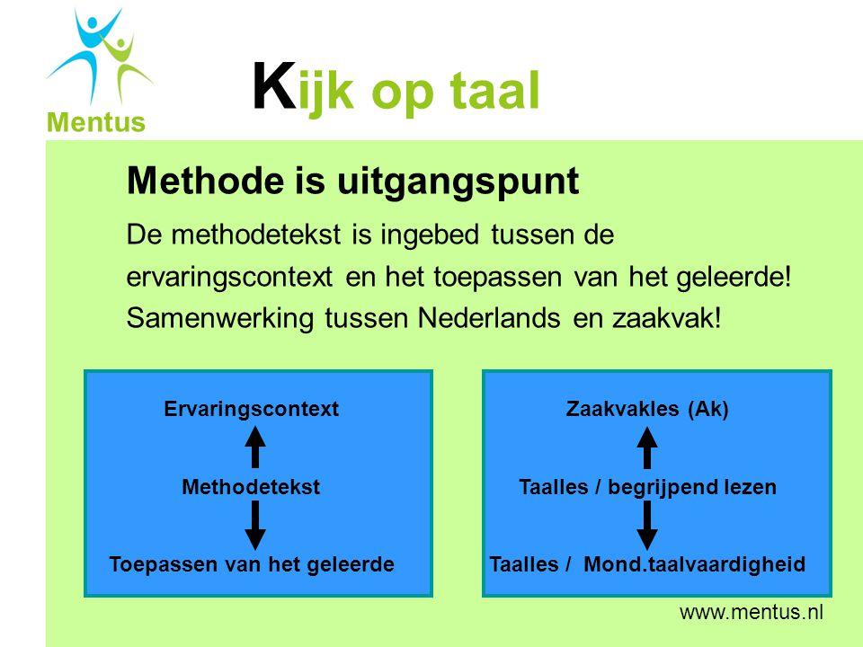 K ijk op taal Mentus www.mentus.nl Mentus onderwijsburo voor; –Scholing en nascholing –Coaching –Begeleiding startende leerkrachten –Lezingen en workshops –Advisering