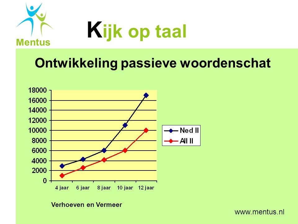 K ijk op taal Mentus www.mentus.nl Wat zeggen de leerlingen over teksten.