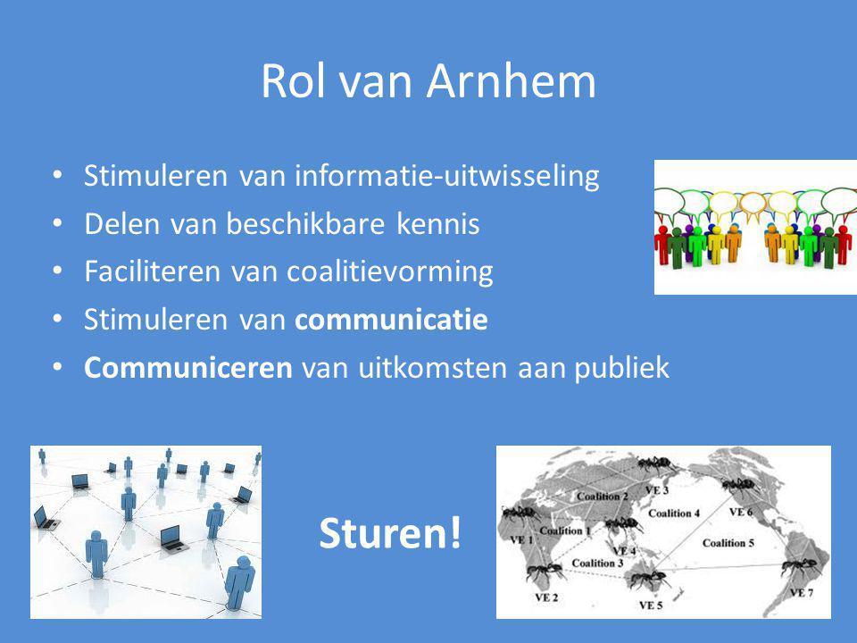Rol van Arnhem Stimuleren van informatie-uitwisseling Delen van beschikbare kennis Faciliteren van coalitievorming Stimuleren van communicatie Communiceren van uitkomsten aan publiek Sturen!