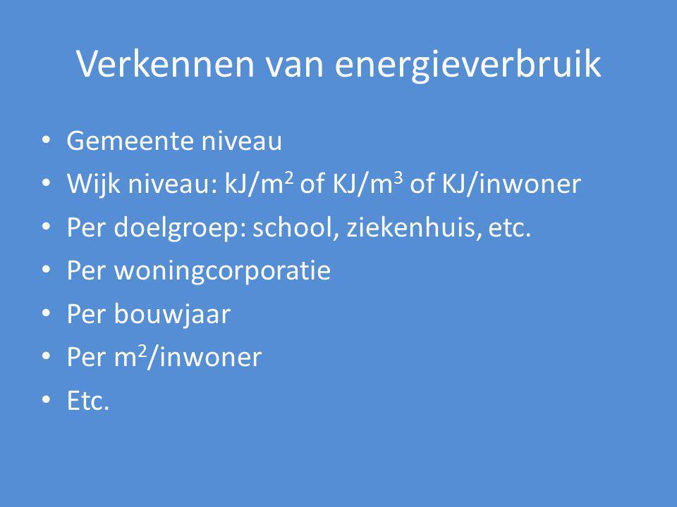 Verkennen van energieverbruik Gemeente niveau Wijk niveau: kJ/m 2 of KJ/m 3 of KJ/inwoner Per doelgroep: school, ziekenhuis, etc.