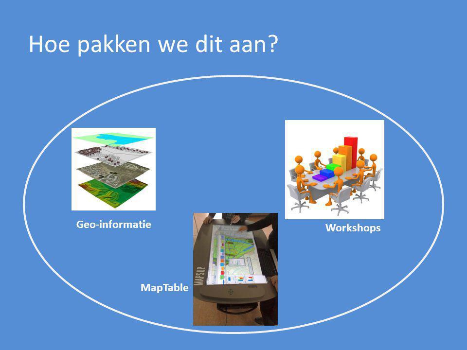 Hoe pakken we dit aan? Geo-informatie Workshops MapTable