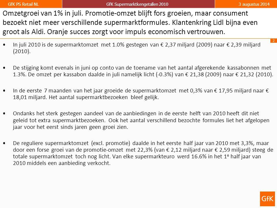 13 GfK PS Retail NLGfK Supermarktkengetallen 20103 augustus 2014 Het economisch vertrouwen van de vaste klanten van service supermarkten (zoals AH, Plus en Spar) is met een consumentenvertrouwen index van -3 minder negatief dan die van de vaste klanten van de discounters (zoals Aldi en Lidl).