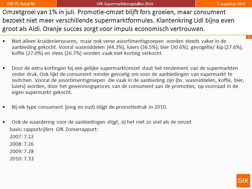 4 GfK PS Retail NLGfK Supermarktkengetallen 20103 augustus 2014 Lidl trekt steeds meer klanten en heeft bijna evenveel klanten als Aldi (4,30 miljoen versus 4,38 miljoen huishoudens).